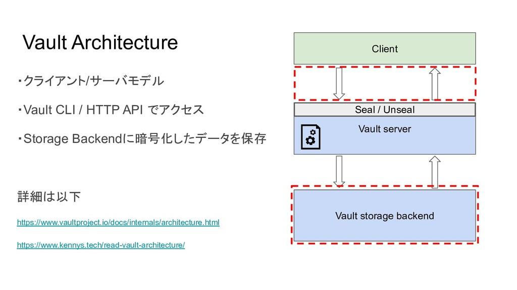Client Vault storage backend Vault server Vault...