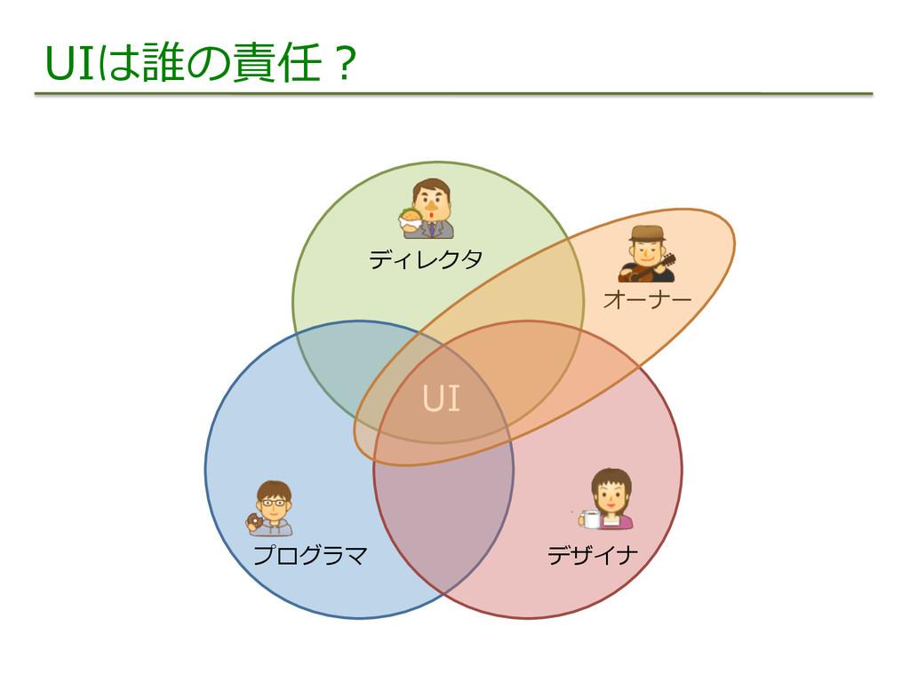 UIは誰の責任? ディレクタ プログラマ デザイナ オーナー UI