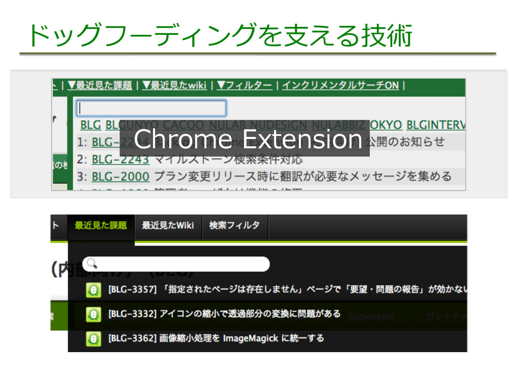 ドッグフーディングを⽀支える技術  Chrome Extension