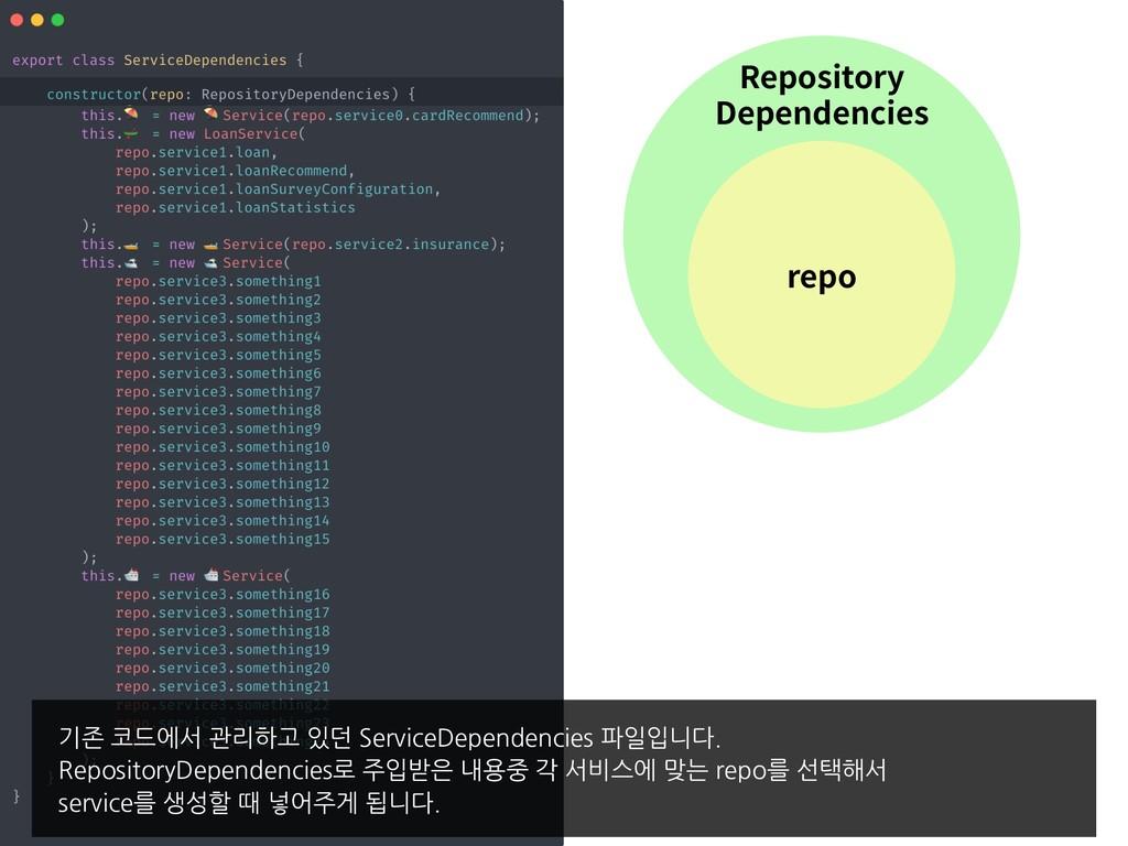 Repository Dependencies repo 기존 코드에서 관리하고 있던 S...