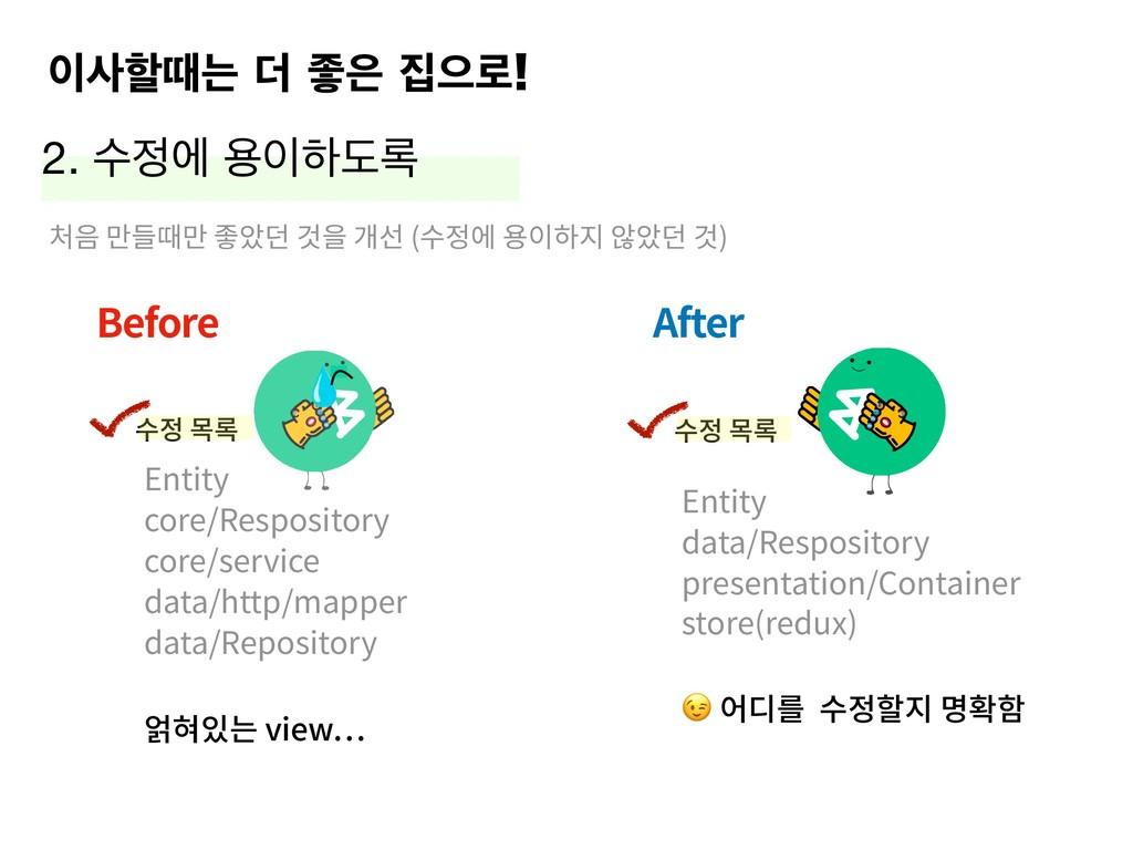 ೡٸח؊જਵ۽ 2. ࣻী ਊೞب۾ Entity data/Respo...