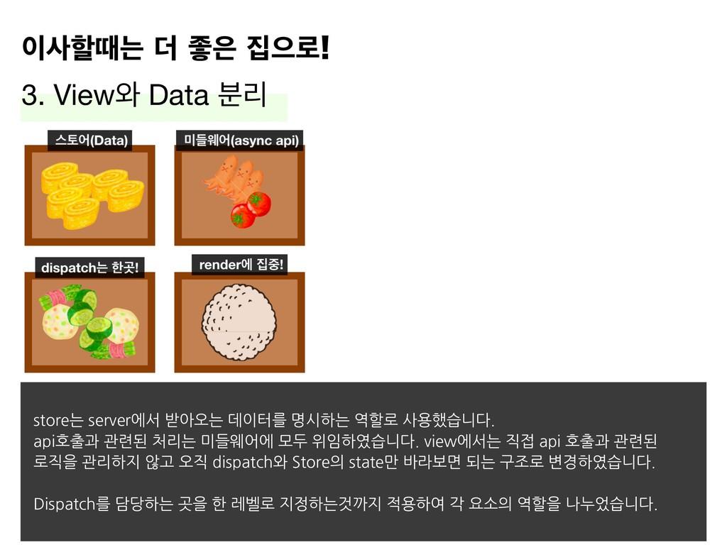 ೡٸח؊જਵ۽ 3. View৬ Data ܻ࠙ store는 server...
