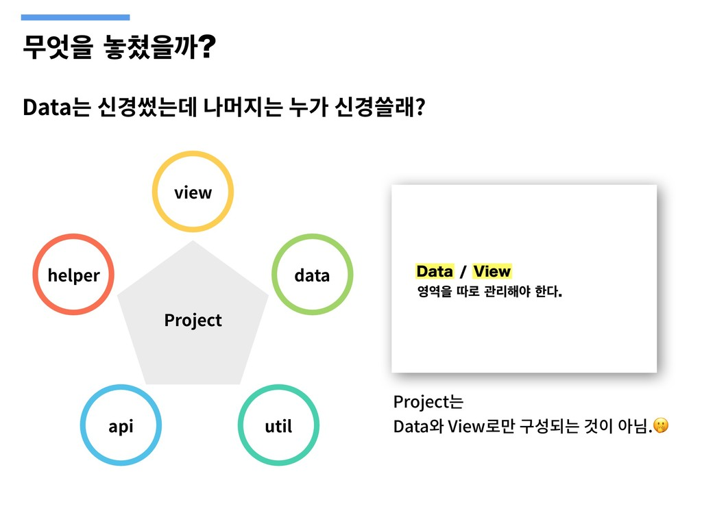 ޖ঺ਸ֬ଢ଼ਸө Data ? Project view data util api help...