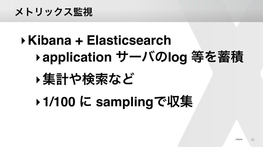 ϝτϦοΫεࢹ 32 ‣Kibana + Elasticsearch ‣applicatio...