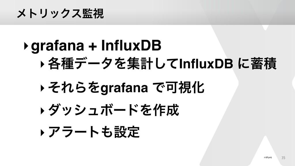 ϝτϦοΫεࢹ 35 ‣grafana + InfluxDB ‣ ֤छσʔλΛूܭͯ͠Inf...