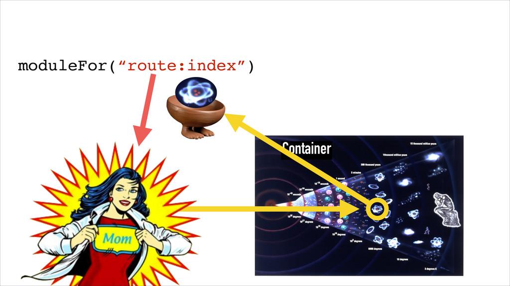"""moduleFor(""""route:index"""") Container"""
