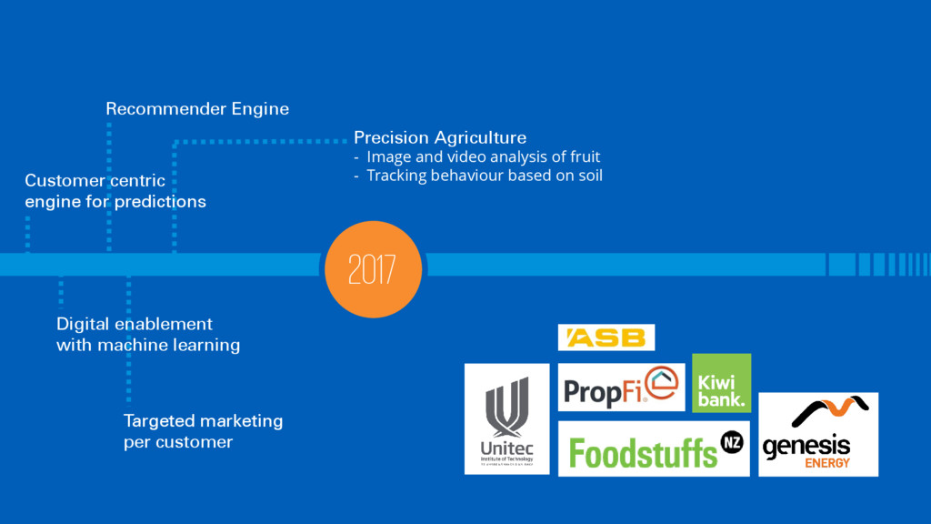 2017 Precision Agriculture - Image and video an...