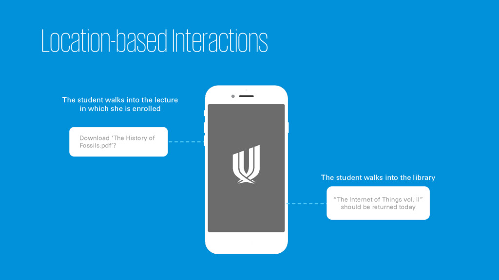 Location-based Interactions Download 'The Histo...