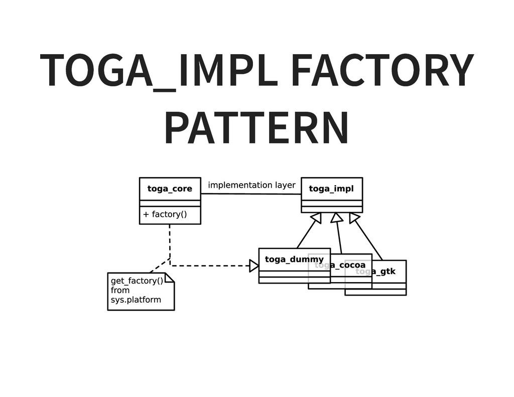 TOGA_IMPL FACTORY TOGA_IMPL FACTORY PATTERN PAT...