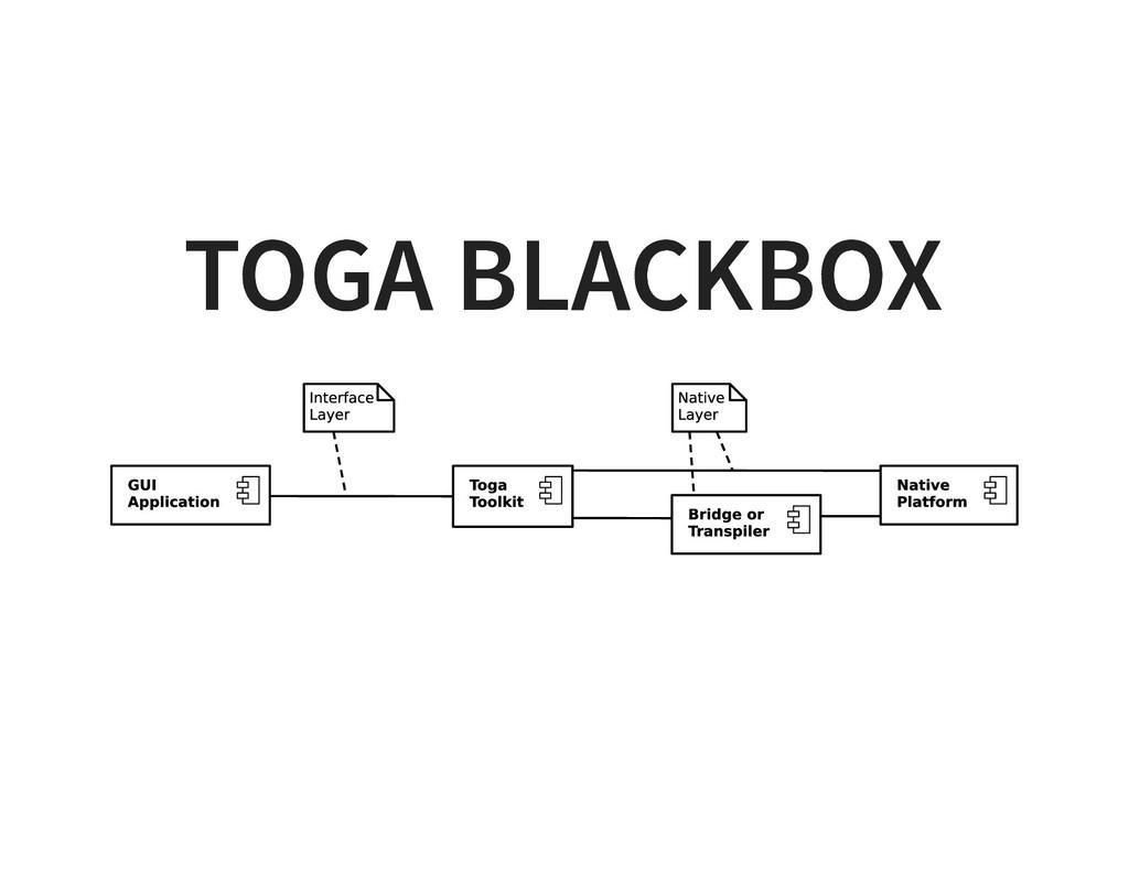 TOGA BLACKBOX TOGA BLACKBOX