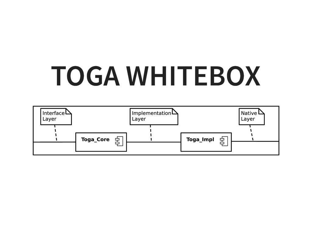 TOGA WHITEBOX TOGA WHITEBOX