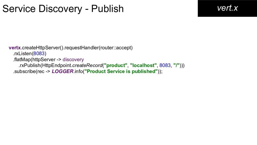 Service Discovery - Publish vert.x vertx.create...