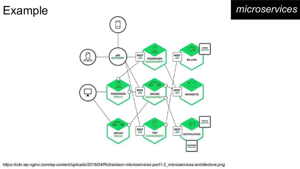 Example microservices https://cdn.wp.nginx.com/...