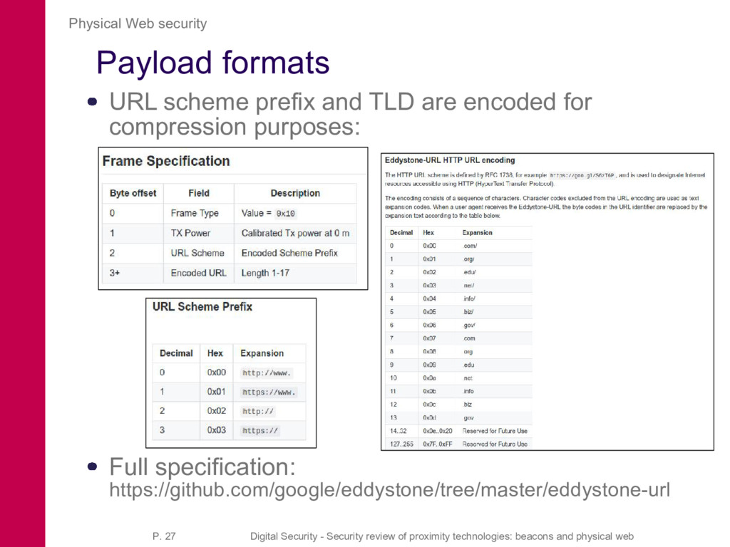 Payload formats URL scheme prefix and TLD are e...
