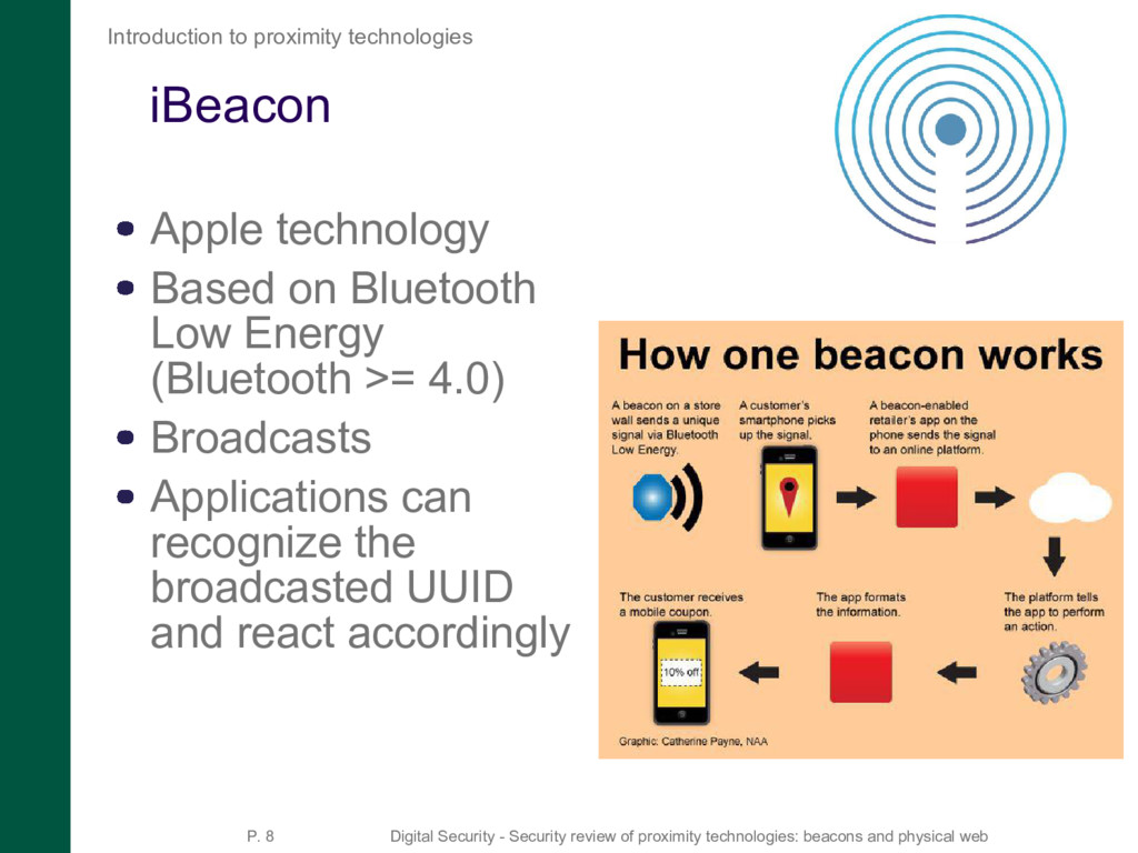 iBeacon Apple technology Based on Bluetooth Low...