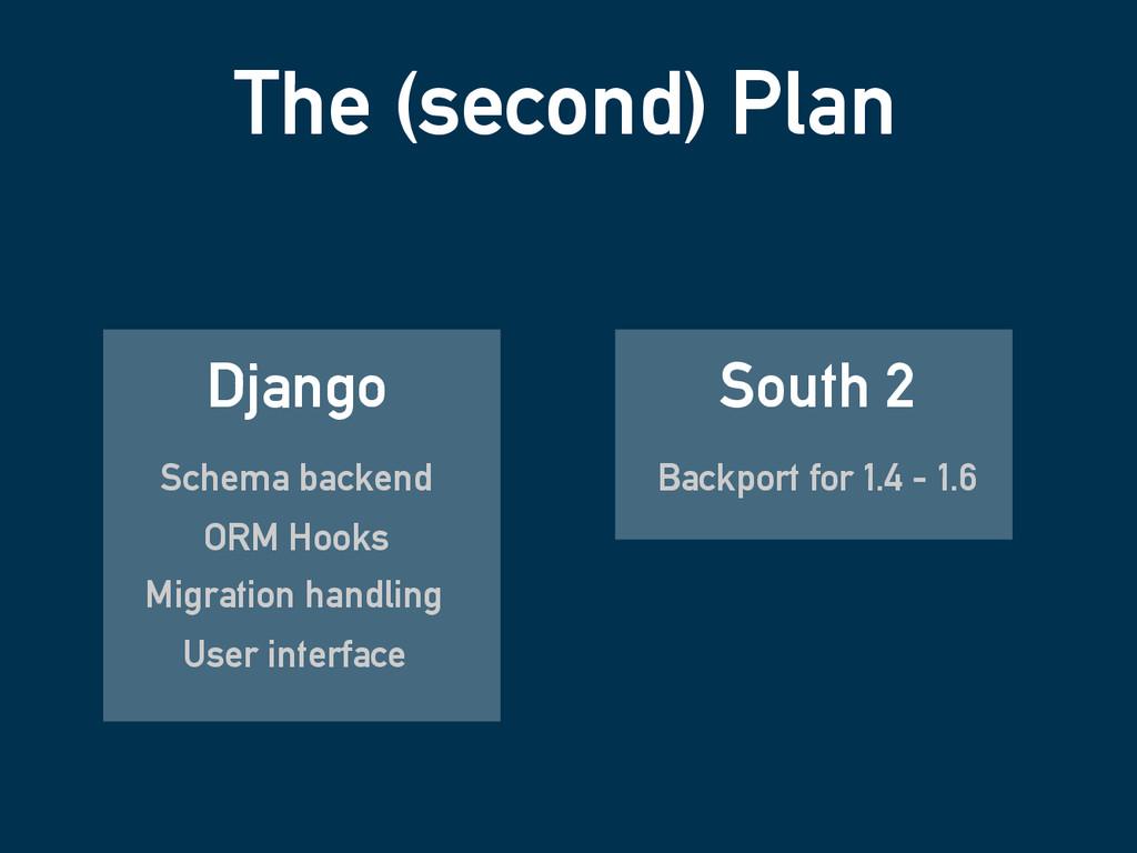 The (second) Plan Django Schema backend ORM Hoo...