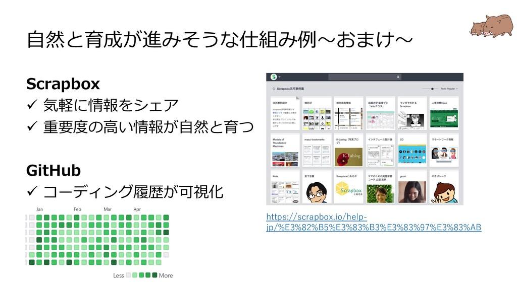 自然と育成が進みそうな仕組み例~おまけ~ Scrapbox ✓ 気軽に情報をシェア ✓ 重要度...