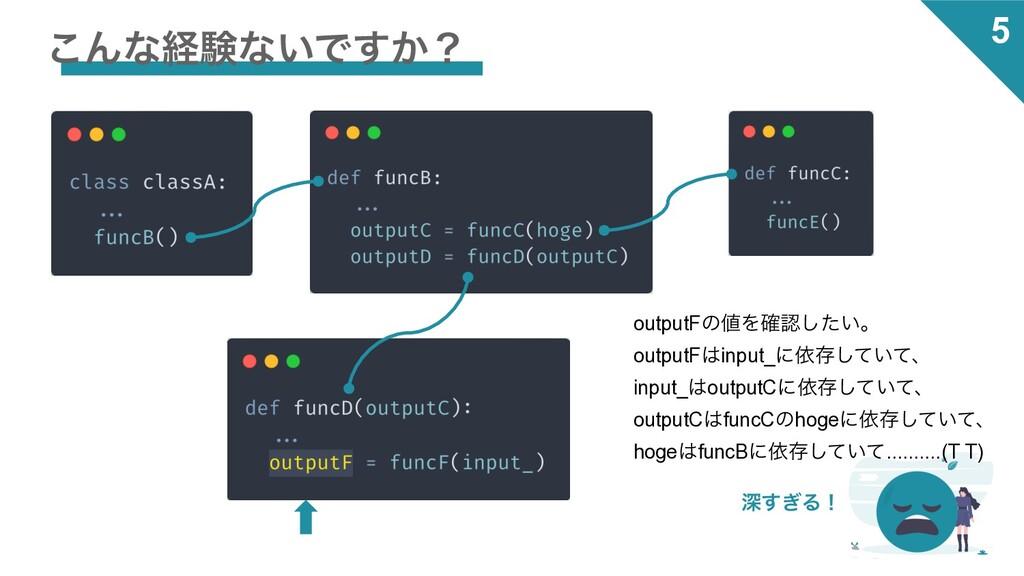 5 ͜Μͳܦݧͳ͍Ͱ͔͢ʁ outputFͷΛ͍֬ͨ͠ɻ outputFinput_ʹґ...