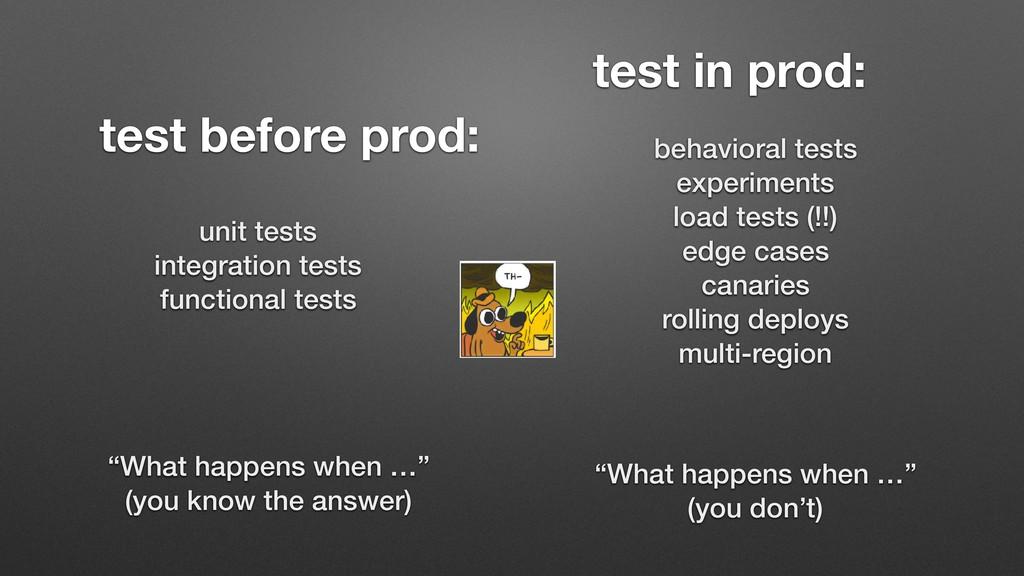 """unit tests integration tests functional tests """"..."""