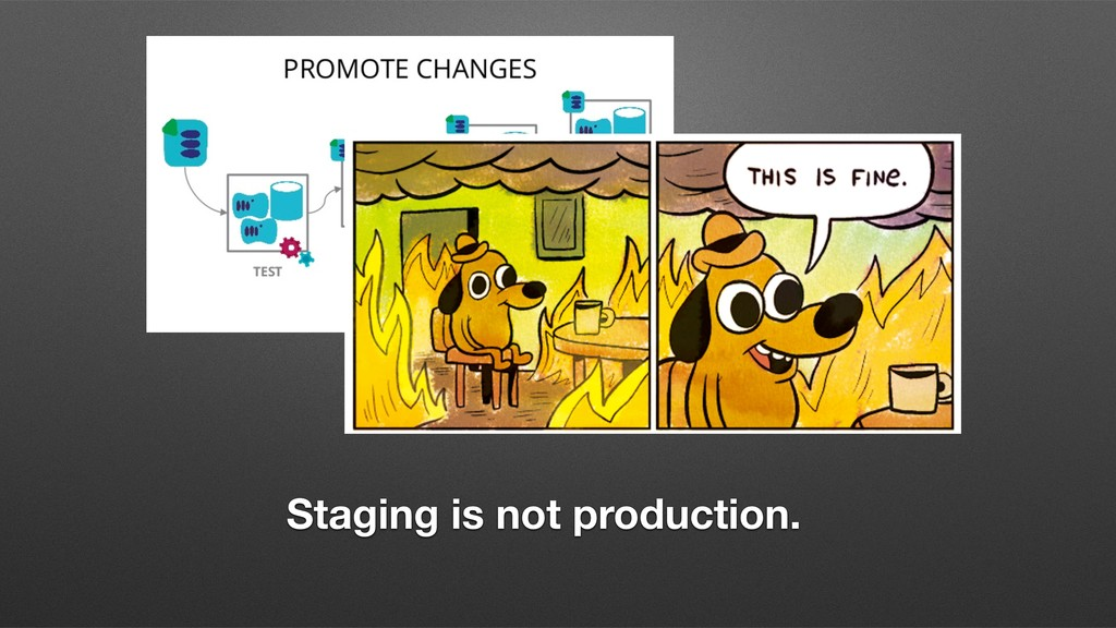 Staging is not production.