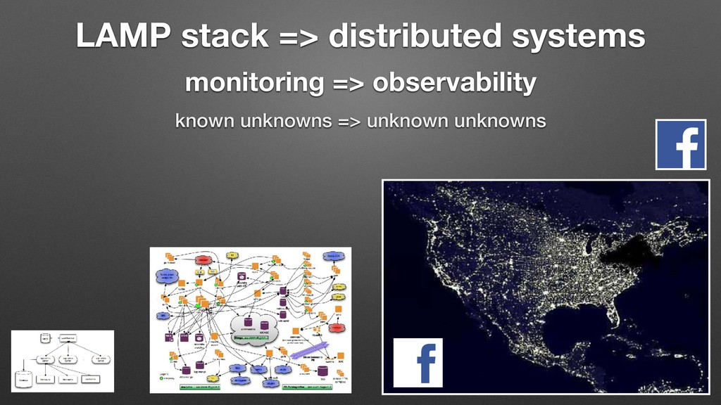 monitoring => observability known unknowns => u...
