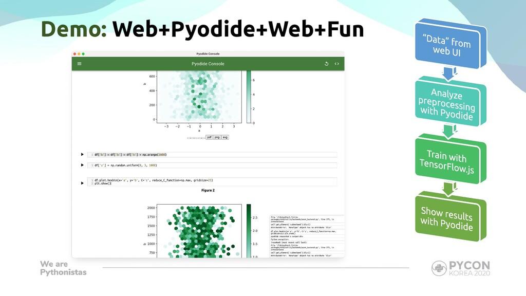 Demo: Web+Pyodide+Web+Fun