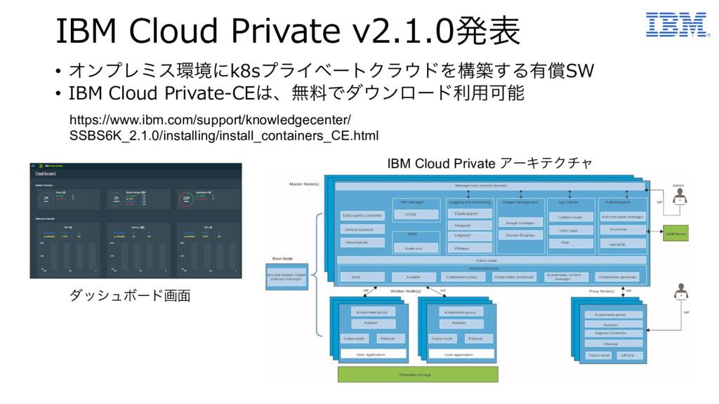 IBM Cloud Private v2.1.0ൃද • ΦϯϓϨϛεڥʹk8sϓϥΠϕʔ...