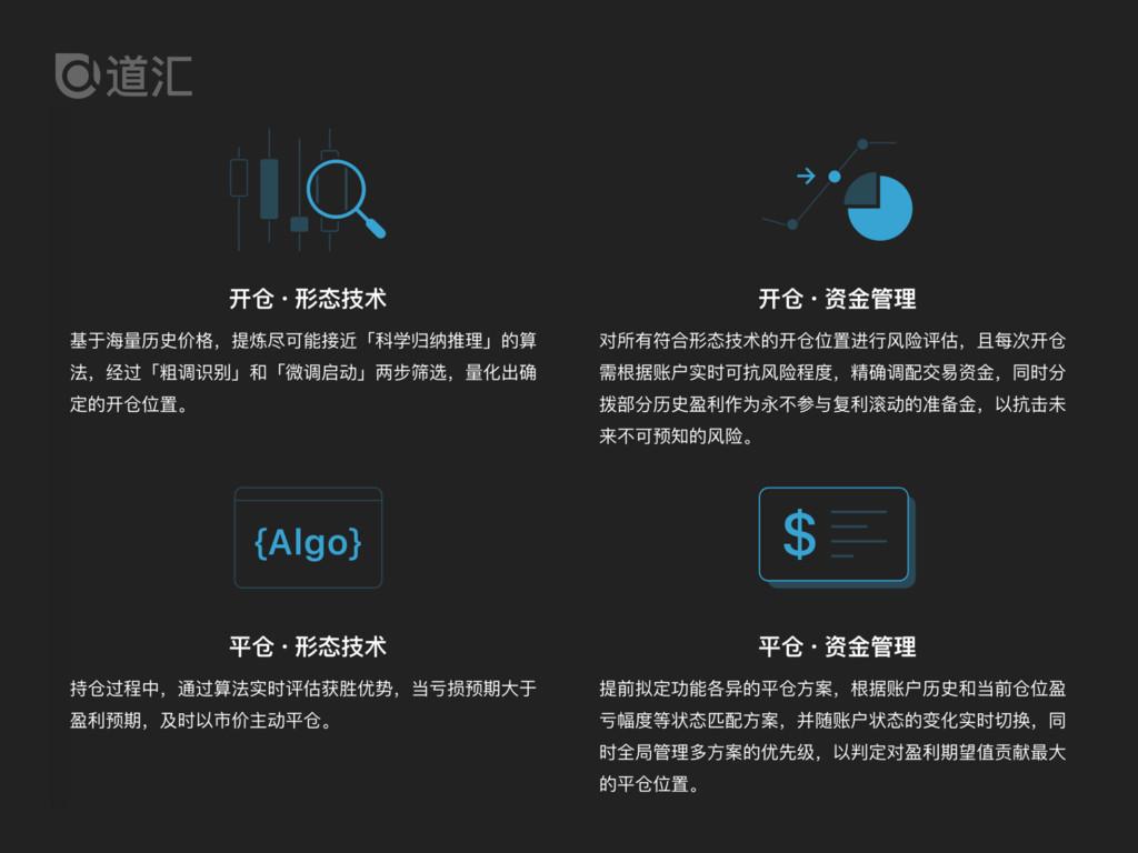 daofx.com