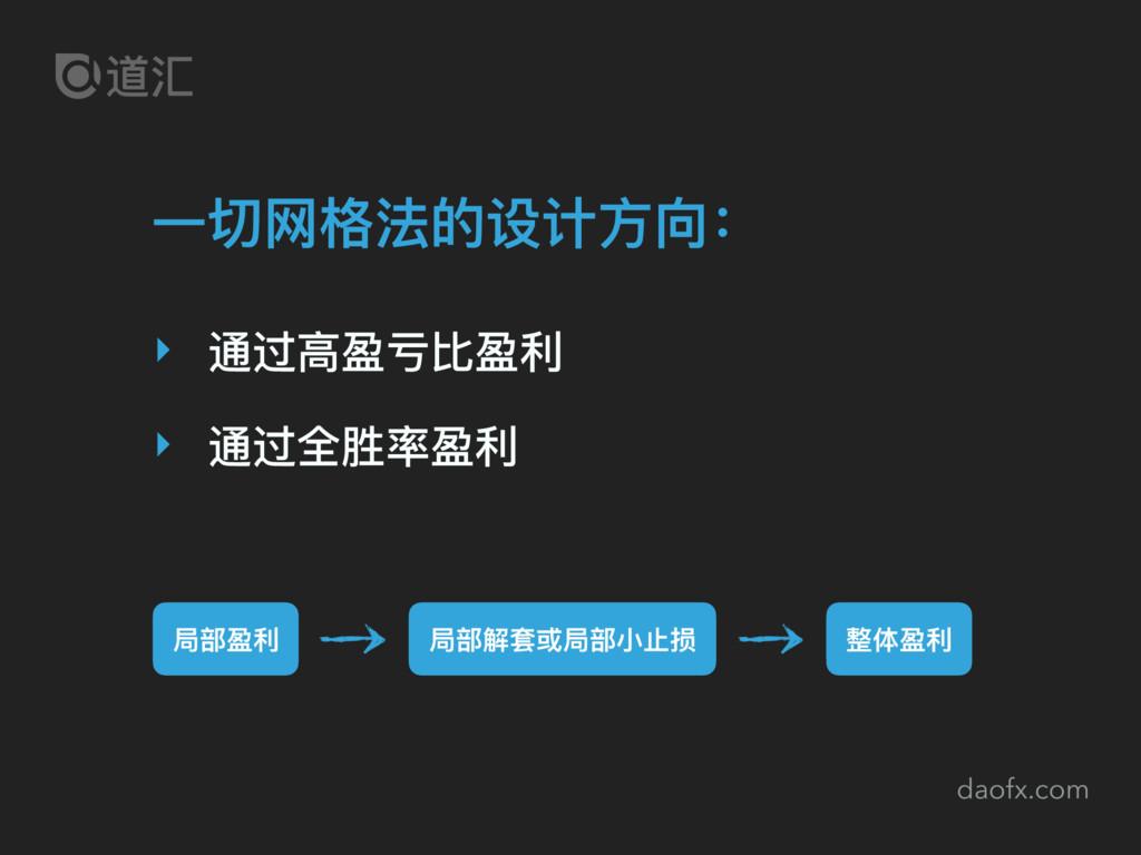 daofx.com ⼀一切⽹网格法的设计⽅方向: ‣ 通过⾼高盈亏⽐比盈利利 ‣ 通过全胜率盈...