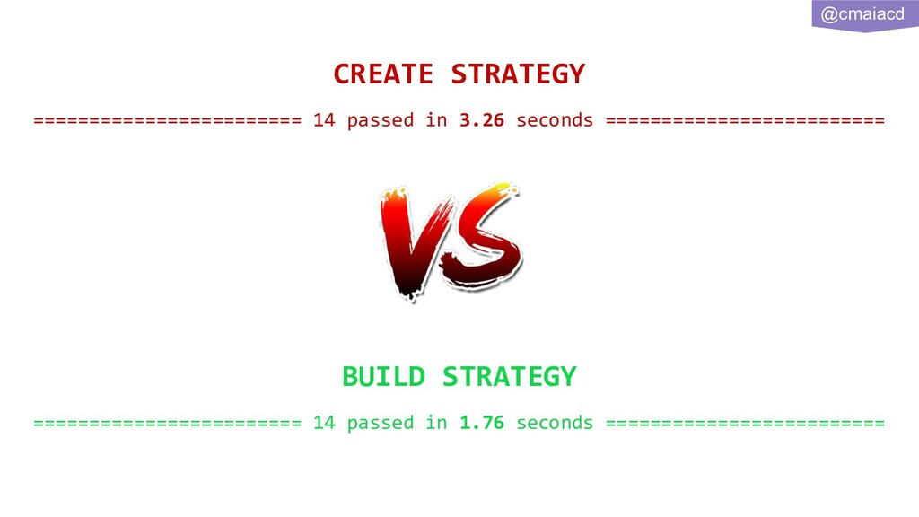 @cmaiacd BUILD STRATEGY =======================...