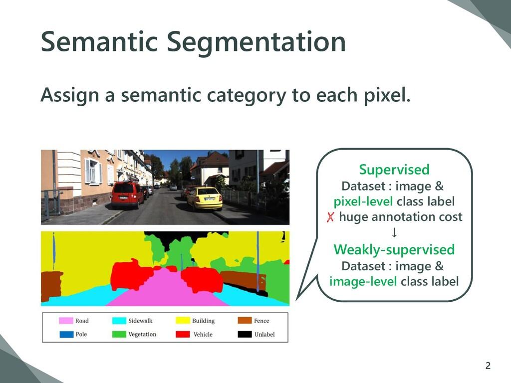 Semantic Segmentation Assign a semantic categor...