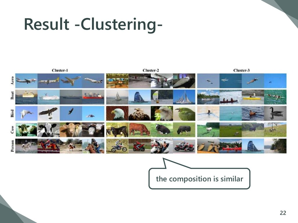 Result -Clustering- 22 the composition is simil...