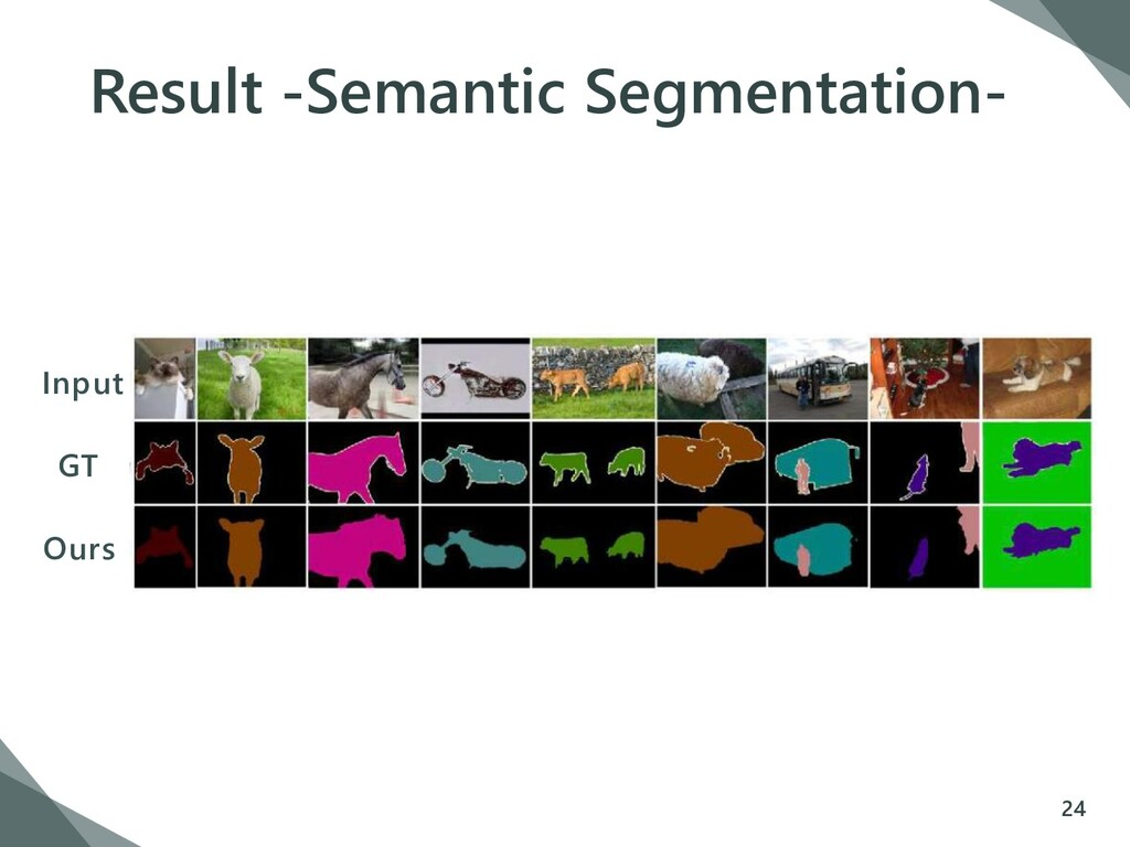 Result -Semantic Segmentation- 24 Input GT Ours