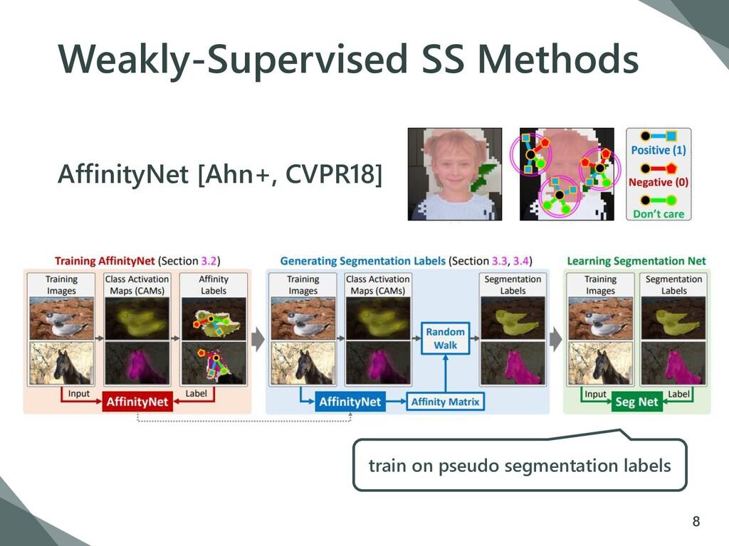 Weakly-Supervised SS Methods AffinityNet [Ahn+,...