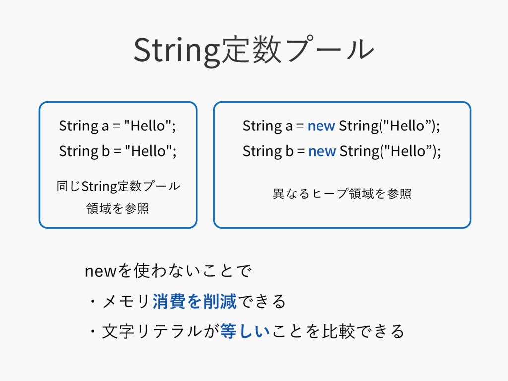 "Stringఆϓʔϧ String a = ""Hello""; String b = ""He..."