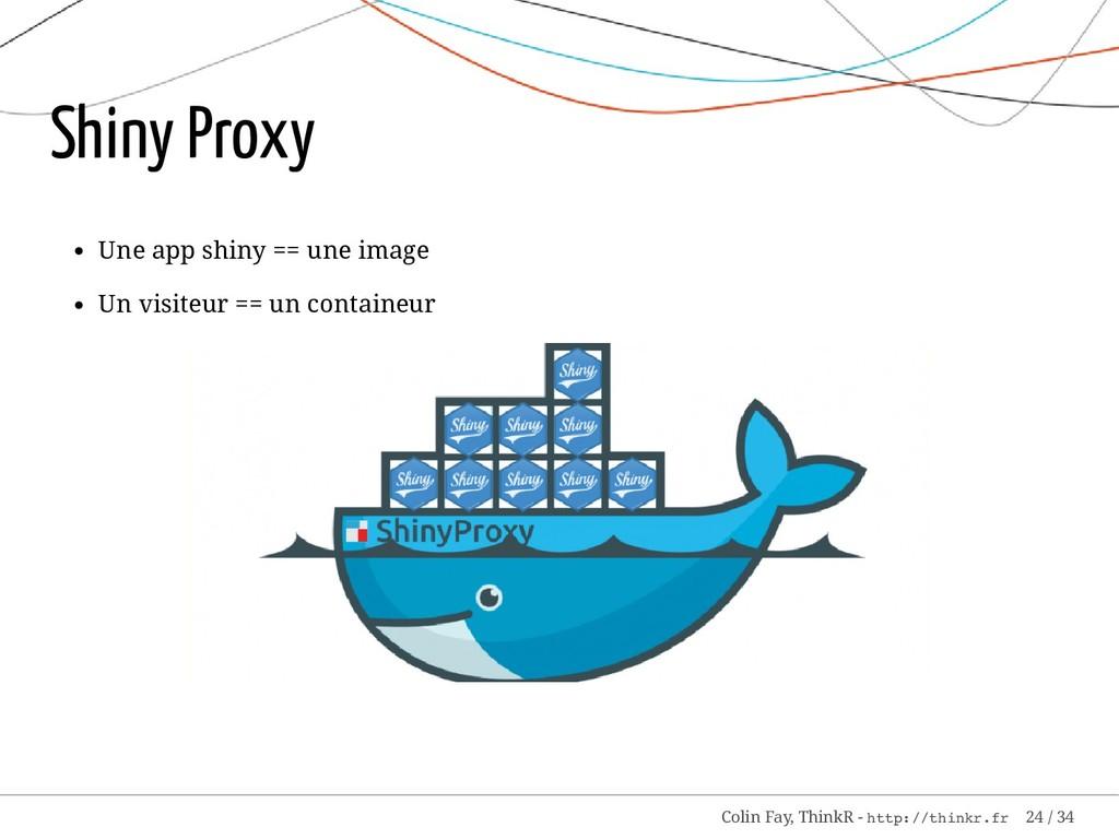Shiny Proxy Une app shiny == une image Un visit...