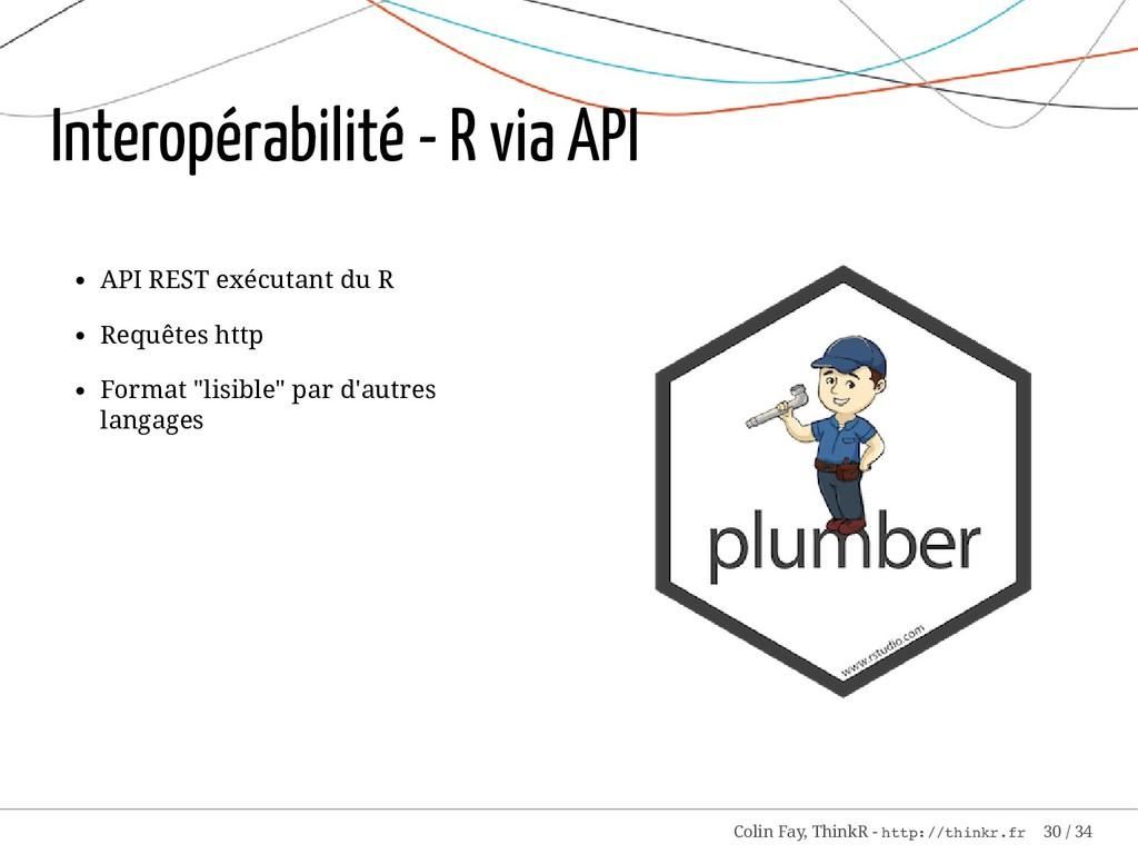 """API REST exécutant du R Requêtes http Format """"l..."""