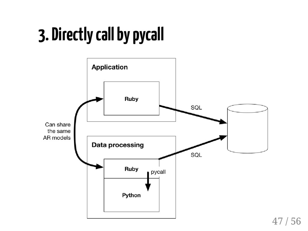 3. Directly call by pycall 47 / 56