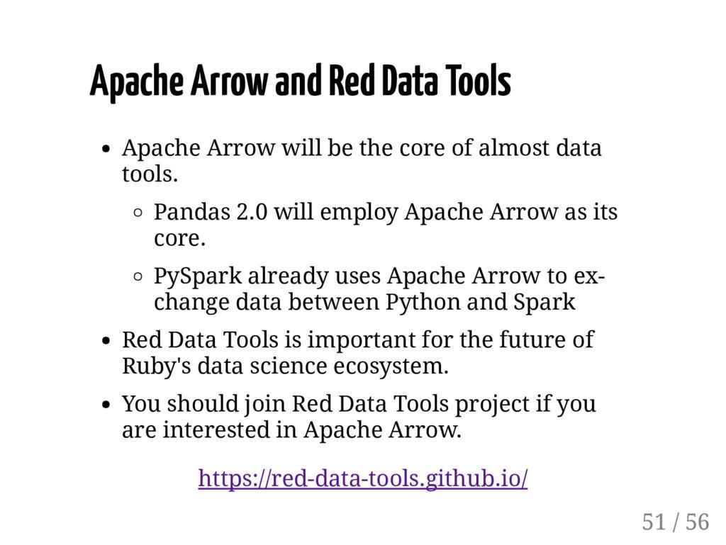 Apache Arrow and Red Data Tools Apache Arrow wi...
