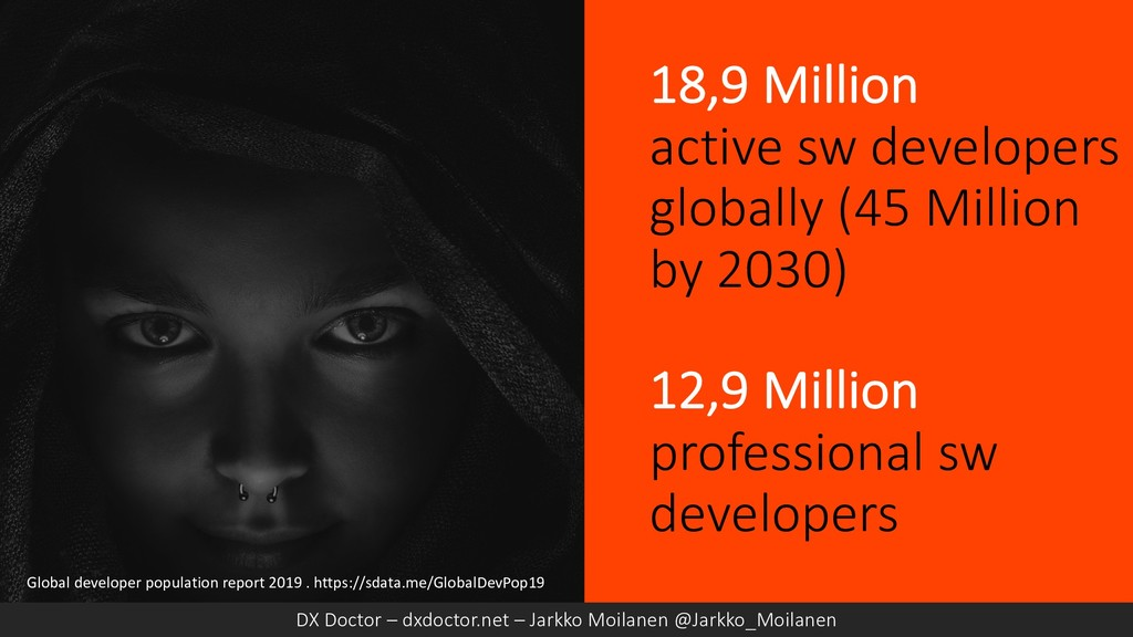 18,9 Million active sw developers globally (45 ...