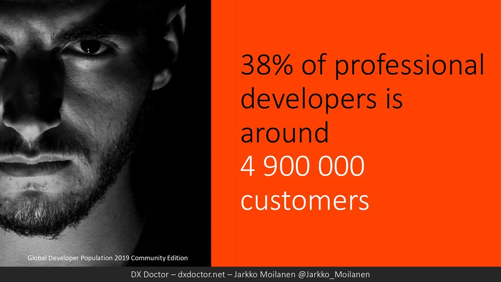 38% of professional developers is around 4 900 ...