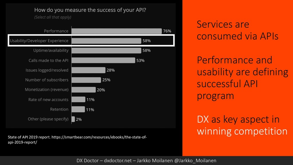 Services are consumed via APIs Performance and ...