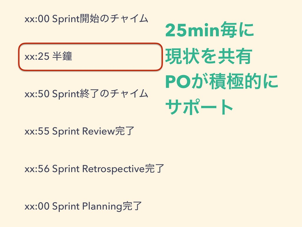 xx:00 Sprint։ͷνϟΠϜ xx:25  xx:50 SprintऴྃͷνϟΠ...
