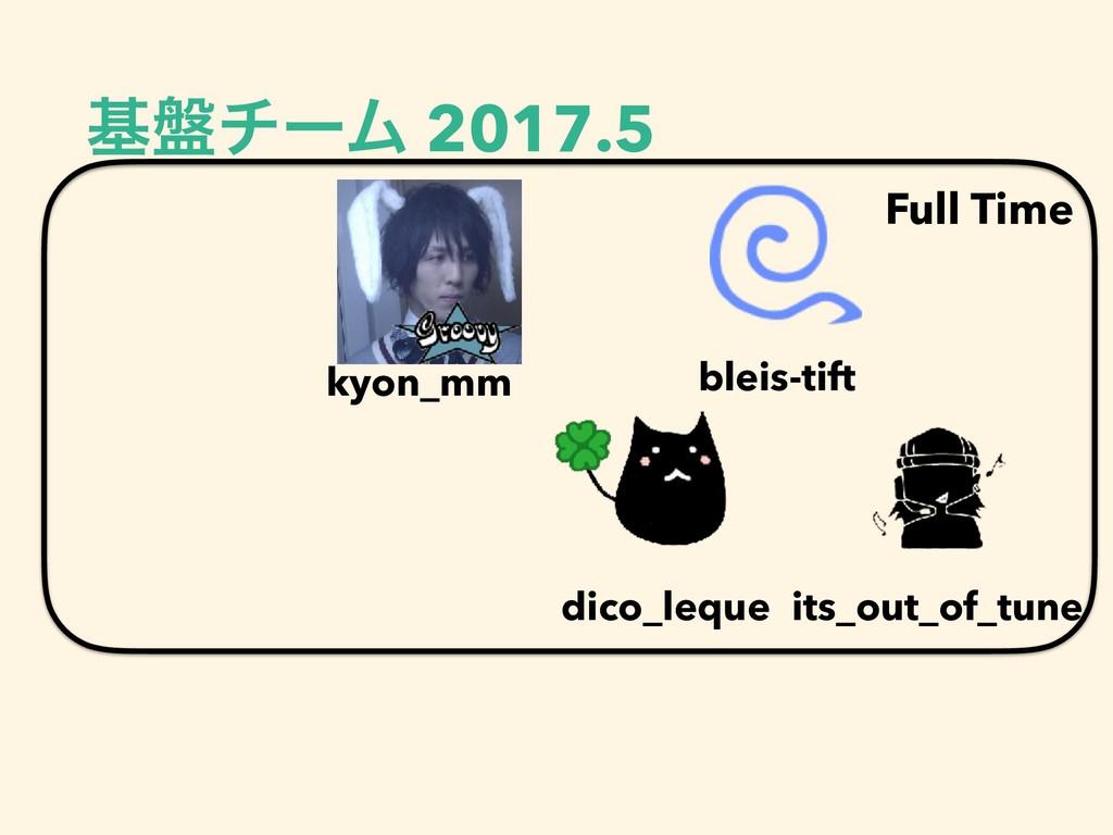 ج൫νʔϜ 2017.5 Full Time bleis-tift its_out_of_tu...