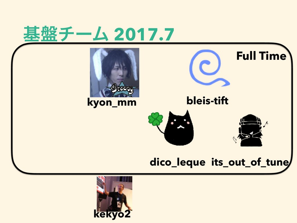 ج൫νʔϜ 2017.7 Full Time bleis-tift kyon_mm its_o...