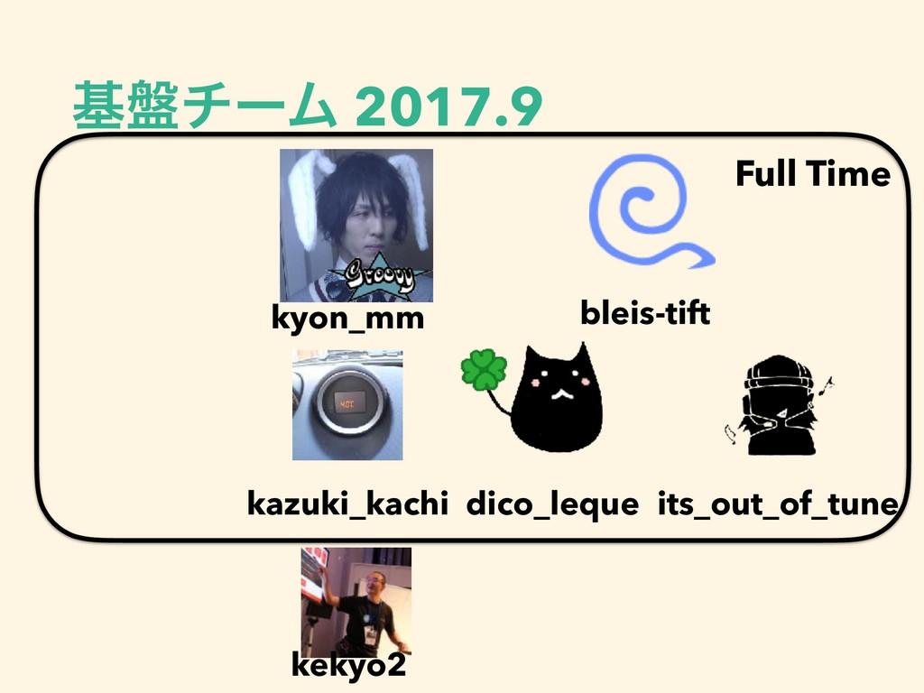 ج൫νʔϜ 2017.9 Full Time bleis-tift kyon_mm its_o...