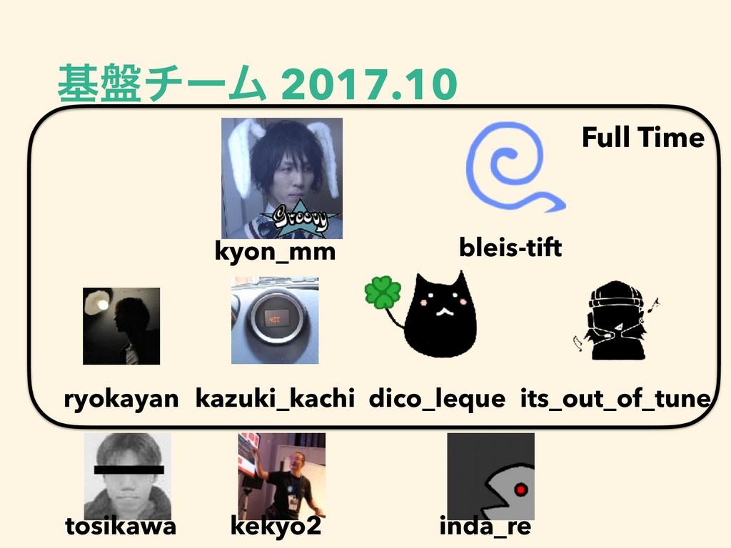 ج൫νʔϜ 2017.10 Full Time bleis-tift kyon_mm its_...