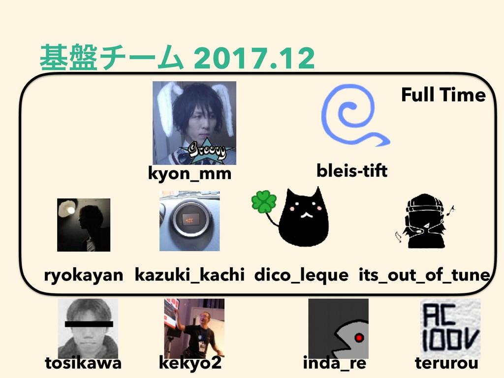 ج൫νʔϜ 2017.12 Full Time bleis-tift kyon_mm its_...