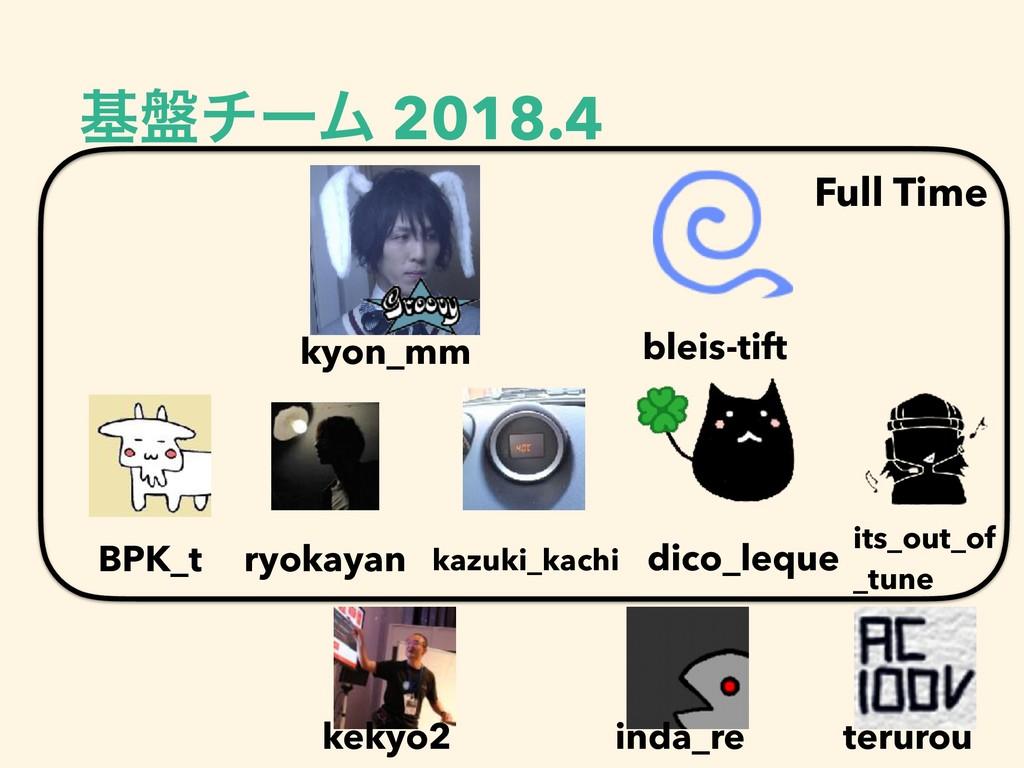 ج൫νʔϜ 2018.4 Full Time bleis-tift kyon_mm its_o...