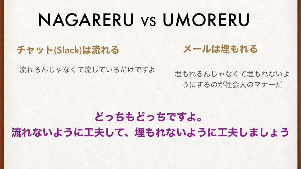 NAGARERU VS UMORERU νϟοτ(Slack)ྲྀΕΔ ϝʔϧຒΕΔ ྲྀΕ...